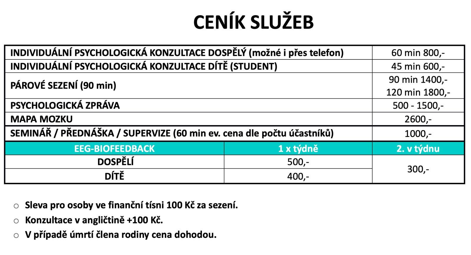 cenik_sluzeb